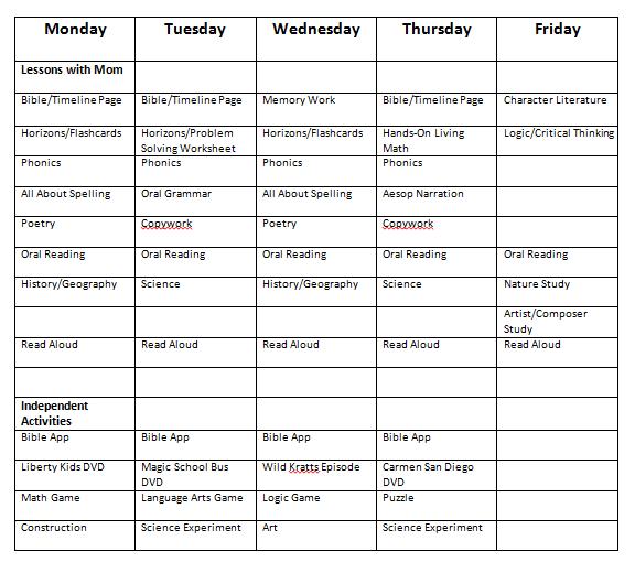 Elementary Charlotte Mason Weekly Planner