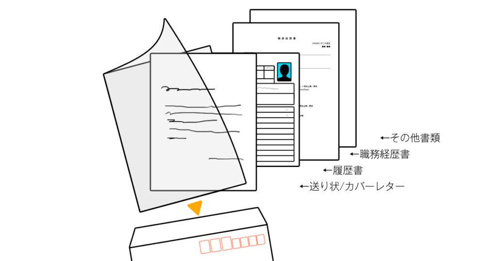 履歴書の提出方法1 学び家com