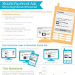 Facebook Mobile vs. Desktop: How Do Ads Perform?