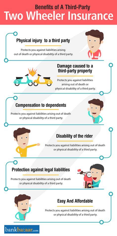 wheeler insurance bike insurance  renewal