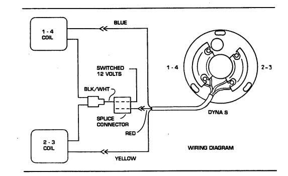 Dyna Dual Fire Ignition Wiring Diagram Database