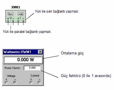 multisim đo điện watts mét