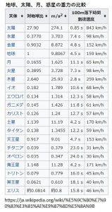 1 キロ 何 グラム 2キロは何グラムか?1.5kgは何gか?3kgや4kgは何グラムか?【kgをgに...