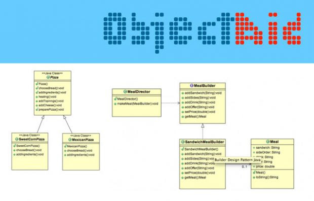 Objectaid Uml Class Diagrams Generation Plugin For Eclipse Stacktips