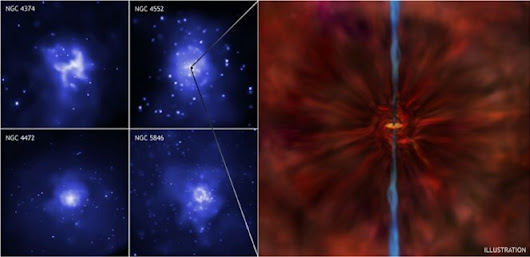 Researchers discover black hole in our galaxy spinning rapidly around itself