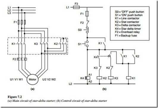 Troubleshooting control circuits -0397