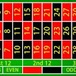 Roulette Rules for 2017 - Bet on the Gambling Wheel