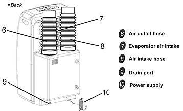 Air conditioner: марта 2012