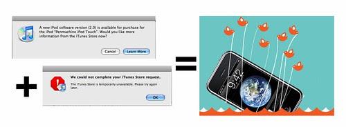 iPod Touch 2.0 firmware + iTunes Store = FailPhone... uh, FailPod?