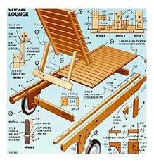 Woodworking Plans tedswoodworking review