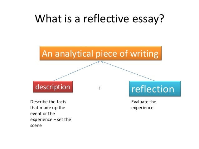 how to write a reflective essay for graduate school
