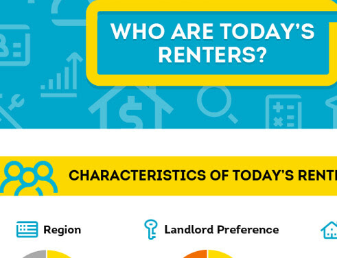 How To Attract and Keep Today's Renter [INFOGRAPHIC] | SmartMove