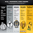 Melt Value Of Professional Sports Trophies | Toronto Gold