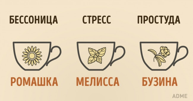 15вещей, которых вынезнали отом, как пить чай