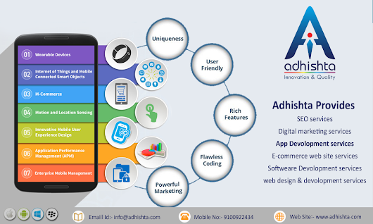 Types of Mobile Applications and Their Categories