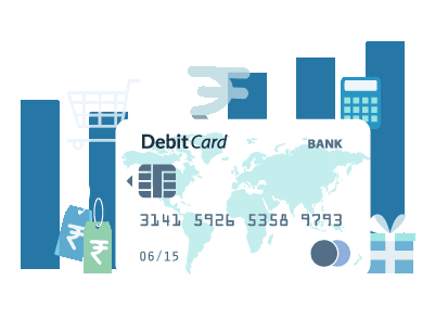 Kotak forex card customer care number