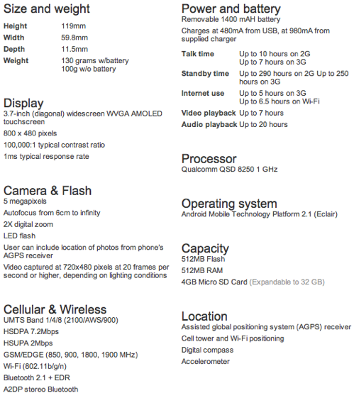 Nexus One Phone - Feature overview & Technical specifications
