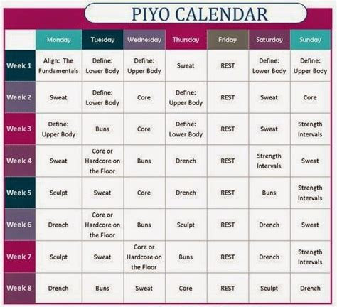 piyo review  results connect  dots ginger