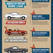 The Mustangs In The Movies [INFOGRAPHIC]