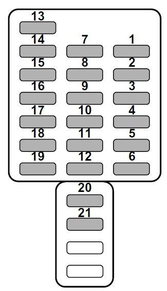 Subaru Outback 2004 Fuse Box Diagram Auto Genius