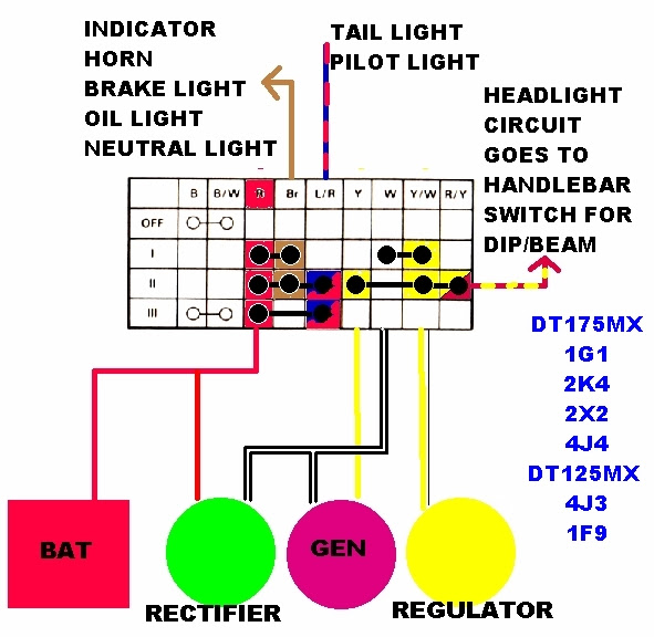 DT 175 MX 12volt conversion - Page 2 - Yamaha Workshop ...