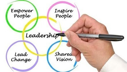 Most Effective Leadership Styles in Business | Marshall Alston | Human Resources