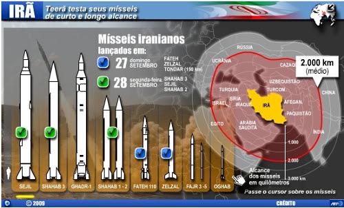 Ira-alcance-misseis-AFP