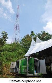 Memonitor Remote BTS menggunakan AKCP