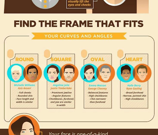 How To Find The Right Eye Glass Frame To Fit The Shape Of Your Face