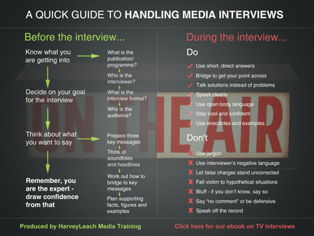 Infographic - A quick guide to handling media interviews