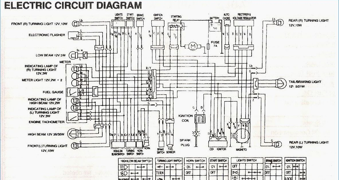 Vip Wiring Diagram