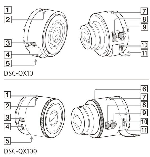 TCN: Manuals for Sony QX10 and QX100 leaked