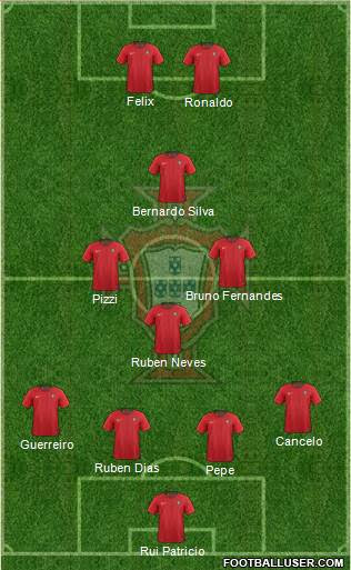 All Portugal (National Teams) Football Formations - page 2