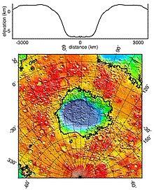 mapa_de_elevaciones_de_Hellas_Planitia