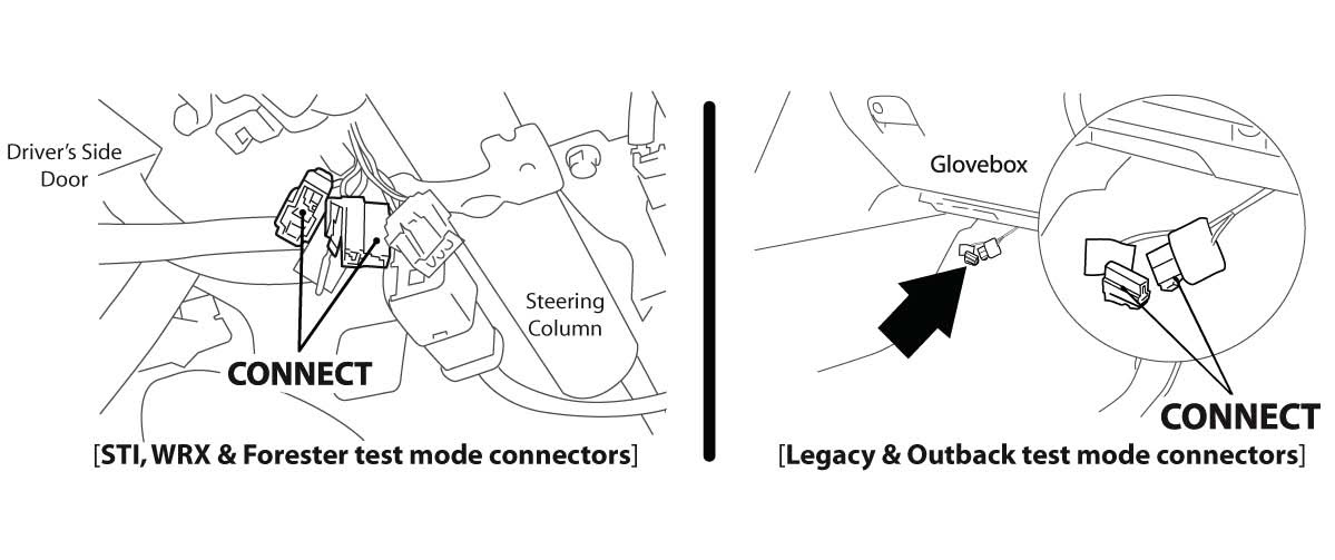 Subietuned Com Cobb Accessport Installation On Subaru Models