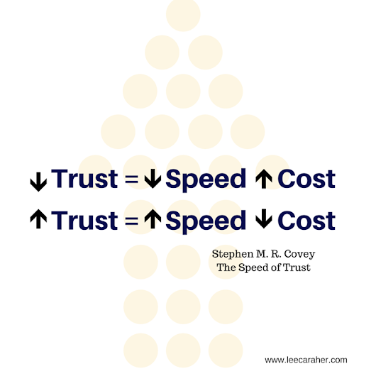 Trust Creates Efficiency: 3 Ways To Speed Things Up Now - Lee Caraher