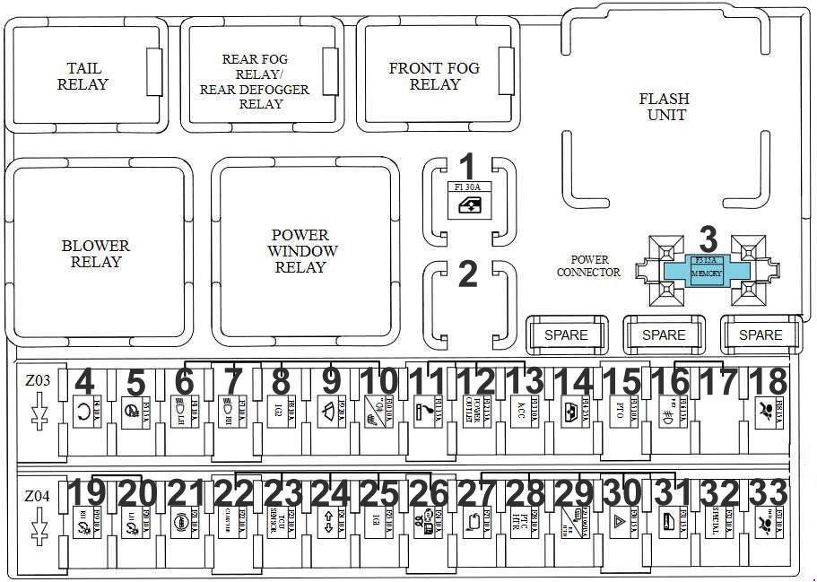 Diagram Astra H Fuse Box Diagram Full Version Hd Quality Box Diagram Aluminiumwiringl Temporaryshop24 It