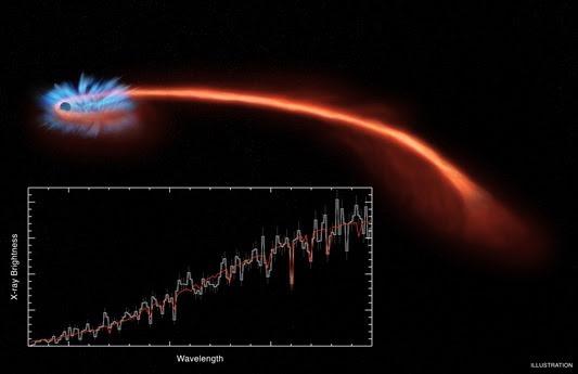 Μαύρη τρύπα καταβροχθίζει ένα άστρο που είχε την ατυχία να βρίσκεται κοντά του