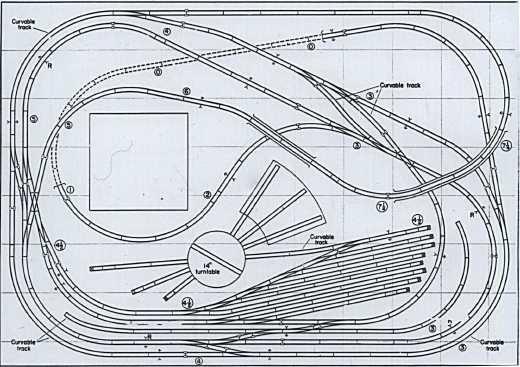 Izmaz: Here Ho train track layout ideas