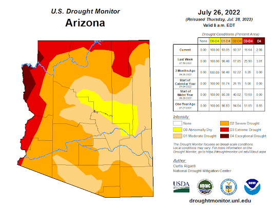 Drought Status | Arizona Department of Water Resources
