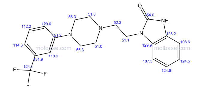 13C NMR MOLBASE VAL