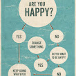 Are You Happy?  | Visual.ly