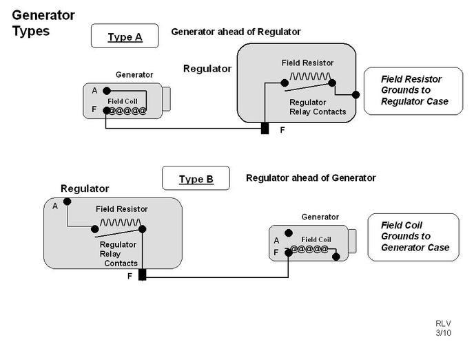 Wiring Diagram Database: Ford 8n Wiring Diagram 12 Volt on