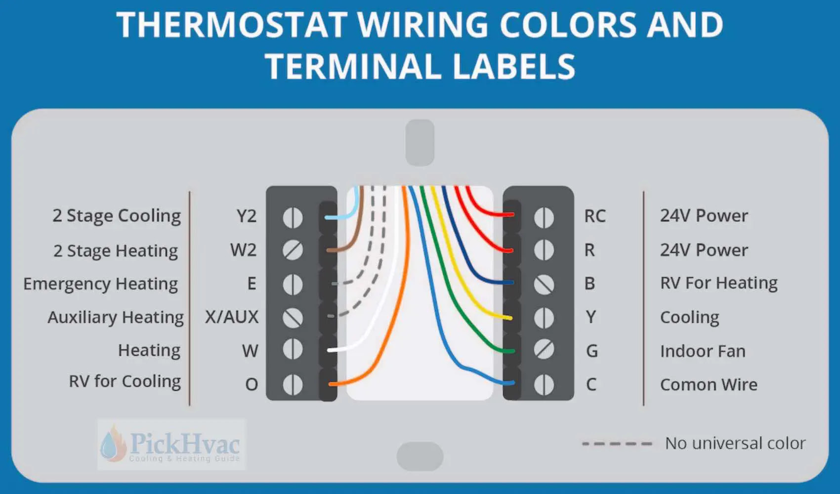 35 2 Wire Thermostat Wiring Diagram Heat Only