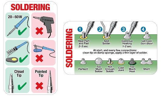 NEW REFERENCE CARD: Soldering 101