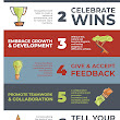 8 Simple Ways to Establish Strong Organizational Culture (Infographic)