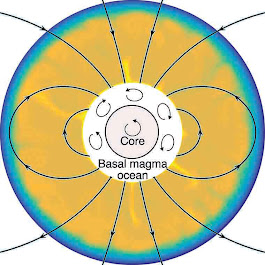 Magma ocean may be responsible for the moon's early magnetic field | Geology Page