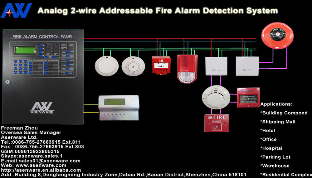 Addressable Fire Alarm System Wiring Wiring Diagram Today