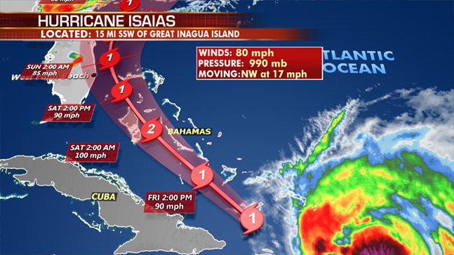 TREND ESSENCE: Miami-Dade mayor tells residents to prepare for Hurricane Isaias, closes coronavirus testing sites
