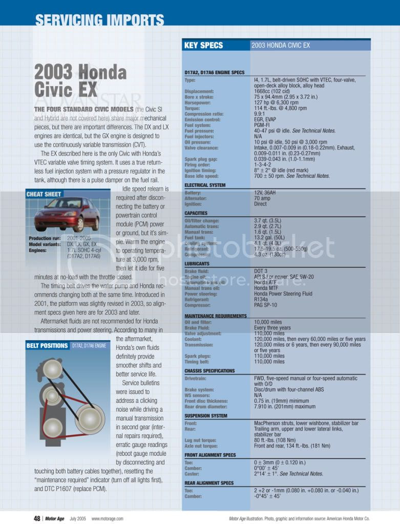 Useful Diagrams And Schematics 7th Gen Honda Forum The 1 Community For 2001 2005 Honda Civic Enthusiasts